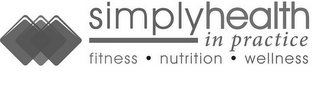 mark for SIMPLYHEALTH IN PRACTICE FITNESS · NUTRITION · WELLNESS, trademark #85868938