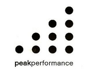 mark for PEAKPERFORMANCE, trademark #85869064