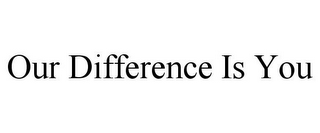 mark for OUR DIFFERENCE IS YOU, trademark #85871619