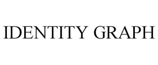 mark for IDENTITY GRAPH, trademark #85874583
