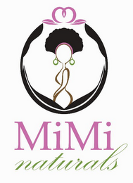 mark for MIMI NATURALS, trademark #85879455