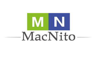 mark for MN MACNITO, trademark #85880706