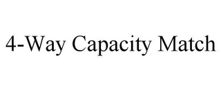 mark for 4-WAY CAPACITY MATCH, trademark #85880926