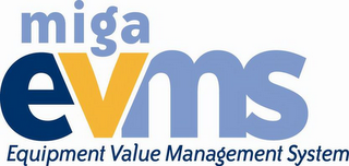 mark for MIGA EVMS EQUIPMENT VALUE MANAGEMENT SYSTEM, trademark #85900165
