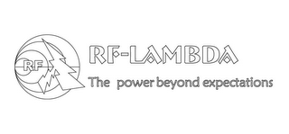 mark for RF RF-LAMBDA THE POWER BEYOND EXPECTATIONS, trademark #85908746