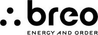 mark for BREO ENERGY AND ORDER, trademark #85909852