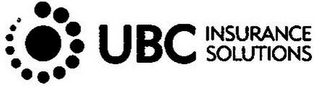mark for UBC INSURANCE SOLUTIONS, trademark #85915435