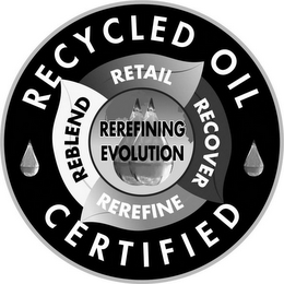 mark for RECYCLED OIL CERTIFIED RETAIL RECOVER REREFINE REBLEND REREFINING EVOLUTION, trademark #85921123