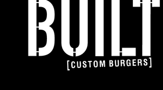 mark for BUILT [CUSTOM BURGERS], trademark #85927011