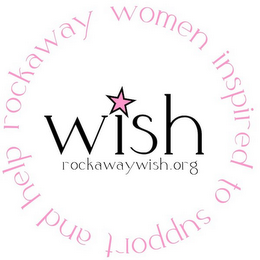 mark for WISH ROCKAWAYWISH.ORG ROCKAWAY WOMEN INSPIRED TO SUPPORT AND HELP, trademark #85932375