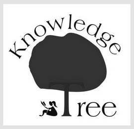 mark for KNOWLEDGE TREE, trademark #85941443