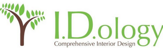 mark for I.D.OLOGY COMPREHENSIVE INTERIOR DESIGN, trademark #85945478