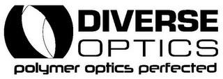 mark for DIVERSE OPTICS POLYMER OPTICS PERFECTED, trademark #85951683