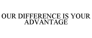 mark for OUR DIFFERENCE IS YOUR ADVANTAGE, trademark #85957921