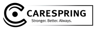 mark for C CARESPRING STRONGER. BETTER. ALWAYS., trademark #85963747