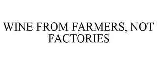 mark for WINE FROM FARMERS, NOT FACTORIES, trademark #85964096