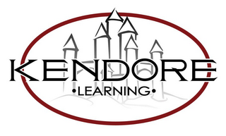 mark for KENDORE ·LEARNING·, trademark #85965181
