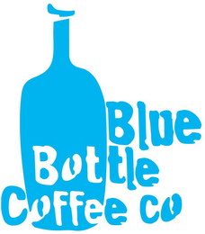 mark for BLUE BOTTLE COFFEE CO, trademark #85978085