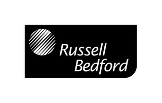 mark for RUSSELL BEDFORD, trademark #86002309
