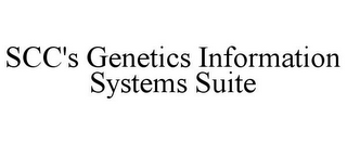 mark for SCC'S GENETICS INFORMATION SYSTEMS SUITE, trademark #86163933