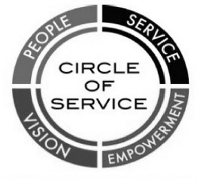 mark for PEOPLE SERVICE CIRCLE OF SERVICE VISION EMPOWERMENT, trademark #86201759
