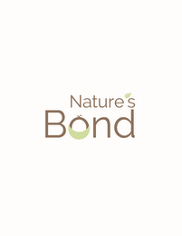 mark for NATURE'S BOND, trademark #86267222