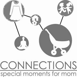 mark for CONNECTIONS SPECIAL MOMENTS FOR MOM, trademark #86332263