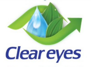 mark for CLEAR EYES, trademark #86445294