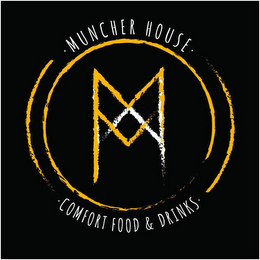 mark for MUNCHER HOUSE COMFORT FOOD & DRINKS, trademark #86685795