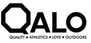 mark for QALO QUALITY · ATHLETICS · LOVE · OUTDOORS, trademark #86846327
