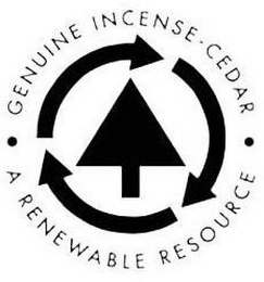 mark for GENUINE INCENSE CEDAR A RENEWABLE RESOURCE, trademark #86897673