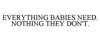 mark for EVERYTHING BABIES NEED. NOTHING THEY DON'T., trademark #86959870