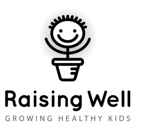 mark for RAISING WELL GROWING HEALTHY KIDS, trademark #87231272