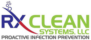 mark for RX CLEAN SYSTEMS, LLC PROACTIVE INFECTION PREVENTION, trademark #87345243