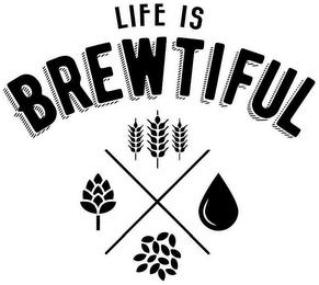 mark for LIFE IS BREWTIFUL, trademark #87784258