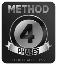 mark for SCIENTIFIC WEIGHT LOSS METHOD 4 PHASES, trademark #87815844