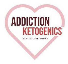 mark for ADDICTION KETOGENICS EAT TO LIVE SOBER, trademark #87820500