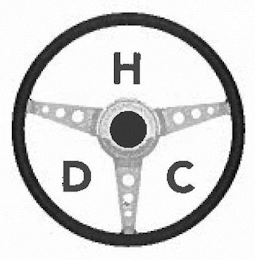 mark for HDC, trademark #87823033