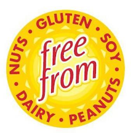 mark for FREE FROM GLUTEN SOY PEANUTS DAIRY NUTS, trademark #87823875