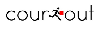 mark for COURIOUT, trademark #87850015