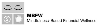 mark for MBFW MINDFULNESS-BASED FINANCIAL WELLNESS, trademark #87851053