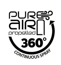 mark for PURE AIR PROPELLED 360º CONTINUOUS SPRAY, trademark #87899814