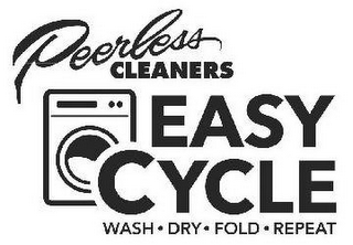 mark for PEERLESS CLEANERS EASY CYCLE WASH DRY FOLD REPEAT, trademark #87938876